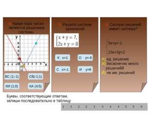 4. Какая пара чисел является решением системы уравнений? 5. Решите систему ур