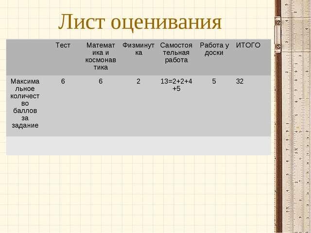 Лист оценивания ТестМатематика и космонавтикаФизминуткаСамостоятельная ра...