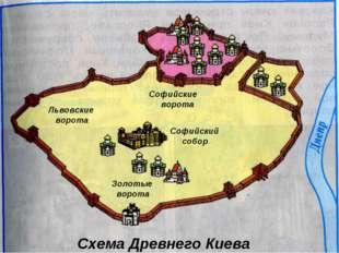 Софийские ворота Софийский собор Золотые ворота Львовские ворота Схема Древне