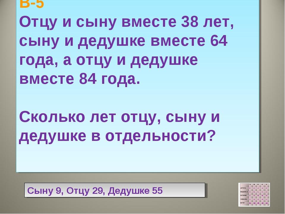 В-5 Отцу и сыну вместе 38 лет, сыну и дедушке вместе 64 года, а отцу и дедушк...
