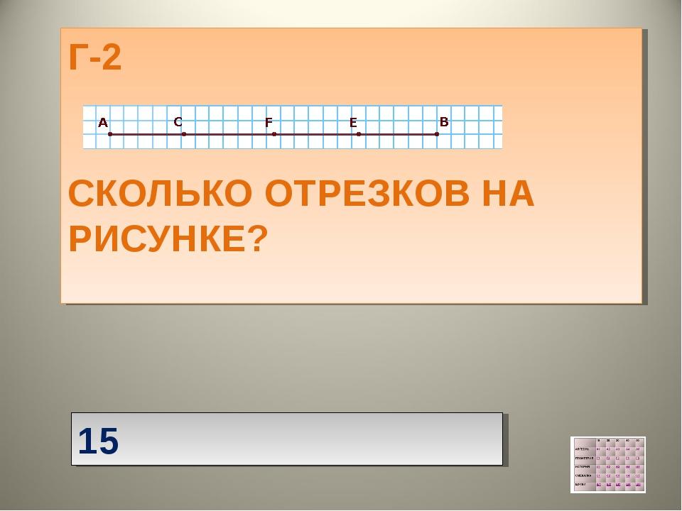 Г-2 СКОЛЬКО ОТРЕЗКОВ НА РИСУНКЕ?  15