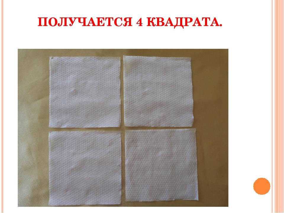 ПОЛУЧАЕТСЯ 4 КВАДРАТА.