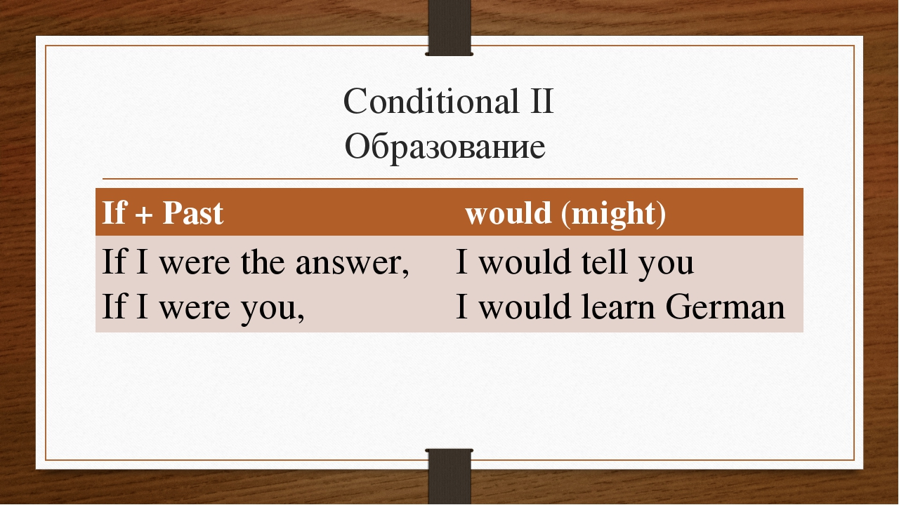 Conditional II Образование If + Past  would (might) If I were the answer, If...