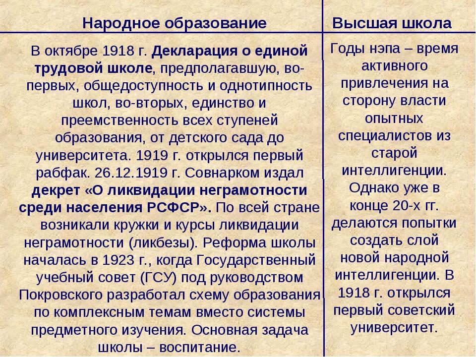 В октябре 1918 г. Декларация о единой трудовой школе, предполагавшую, во-перв...