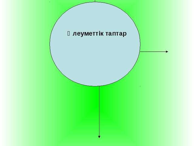 Әлеуметтік таптар