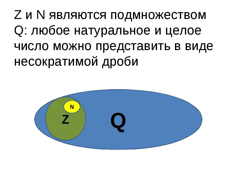 Z и N являются подмножеством Q: любое натуральное и целое число можно предста...
