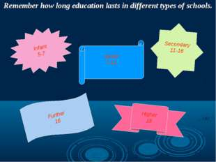 Remember how long education lasts in different types of schools. Junior 7-11