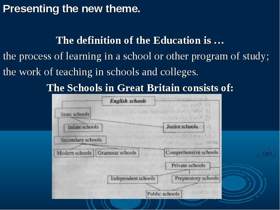Presenting the new theme. The definition of the Education is … the process of...