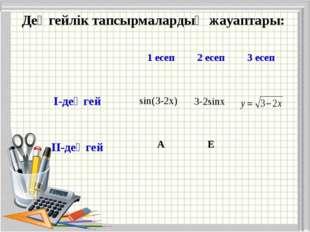 Деңгейлік тапсырмалардың жауаптары: 1 есеп2 есеп3 есеп I-деңгей sin(3-2х)