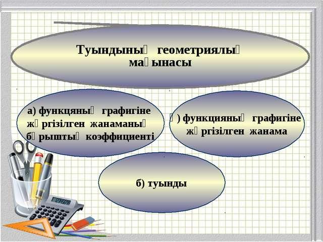 б) туынды ә) функцияның графигіне жүргізілген жанама а) функцяның графигіне ж...