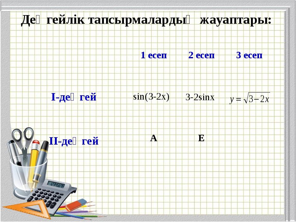 Деңгейлік тапсырмалардың жауаптары: 1 есеп2 есеп3 есеп I-деңгей sin(3-2х)...
