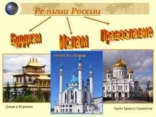 Религии России Храм Христа Спасителя Дацан в Бурятии Мечеть Кул Шариф