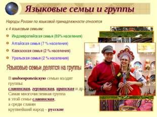 Языковые семьи и группы Народы России по языковой принадлежности относятся к