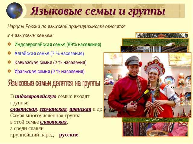 Языковые семьи и группы Народы России по языковой принадлежности относятся к...