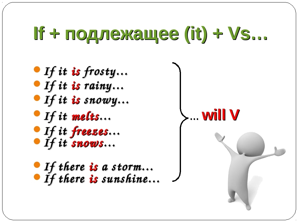 If + подлежащее (it) + Vs… If it is frosty… If it is rainy… If it is snowy… I...
