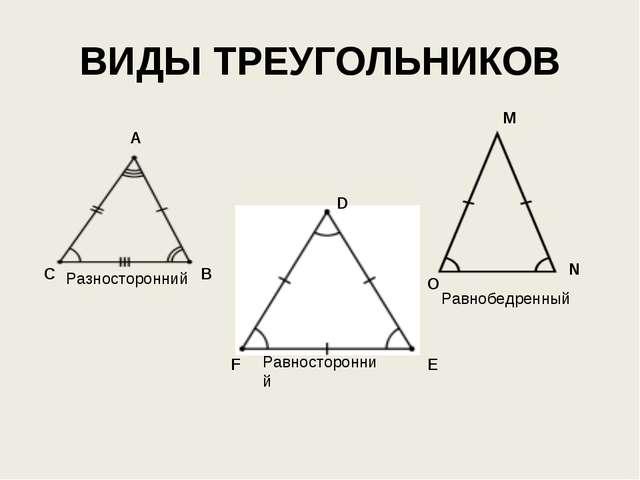 ВИДЫ ТРЕУГОЛЬНИКОВ Разносторонний Равнобедренный Равносторонний A B C D E F M...