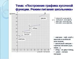 Тема: «Построение графика кусочной функции. Режим питания школьника» 0,25х+6,