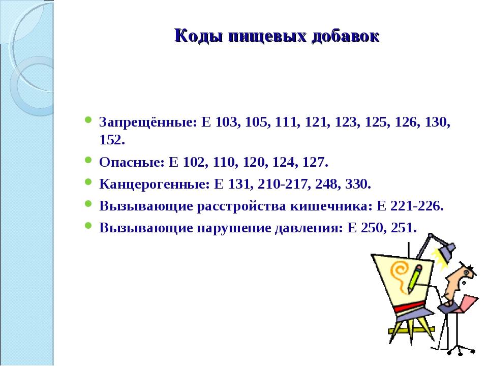 Коды пищевых добавок Запрещённые: Е 103, 105, 111, 121, 123, 125, 126, 130, 1...
