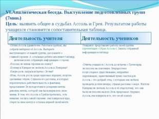 VI.Аналитическая беседа. Выступление подготовленных групп (7мин.) Цель: выяви