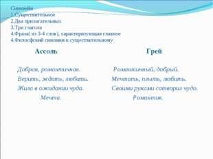 Синквейн 1.Существительное 2.Два прилагательных 3.Три глагола 4.Фраза( из 3-4