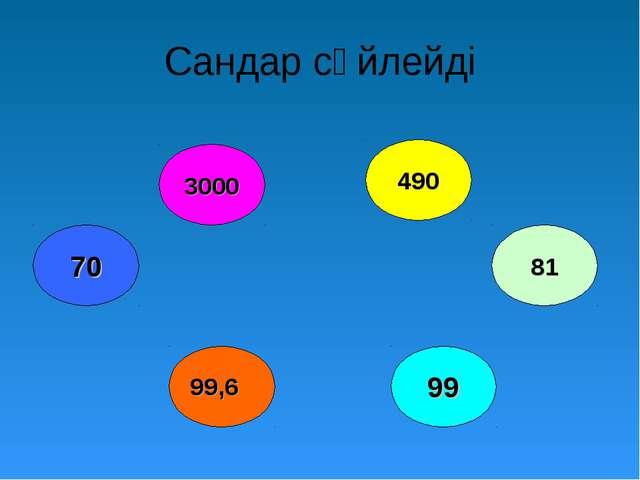 Сандар сөйлейді 70 81 99 3000 490 99,6