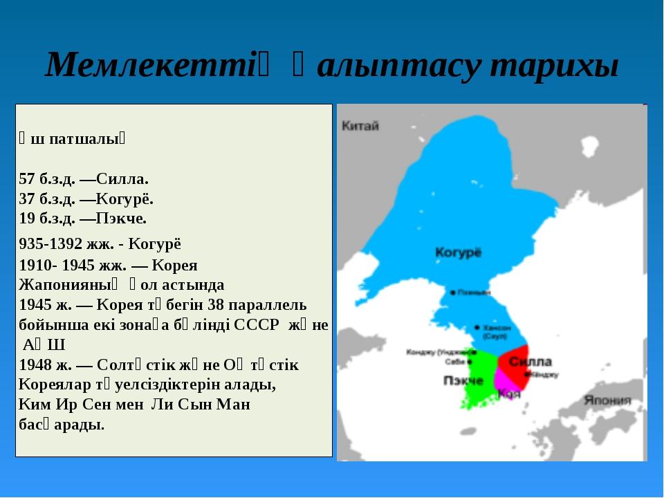 Мемлекеттің қалыптасу тарихы Үш патшалық 57 б.з.д. —Силла. 37 б.з.д. —Когурё....
