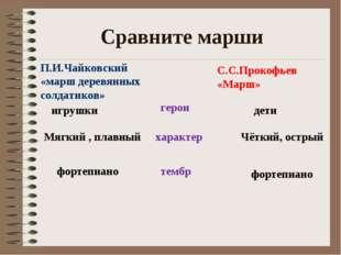 Сравните марши П.И.Чайковский «марш деревянных солдатиков» С.С.Прокофьев «Мар