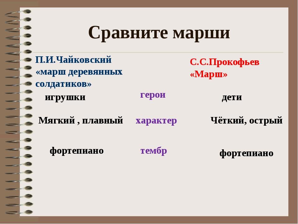 Сравните марши П.И.Чайковский «марш деревянных солдатиков» С.С.Прокофьев «Мар...