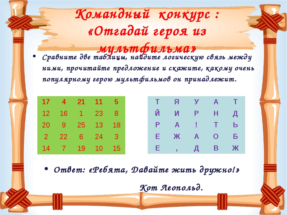Командный конкурс : «Отгадай героя из мультфильма» Сравните две таблицы, найд...