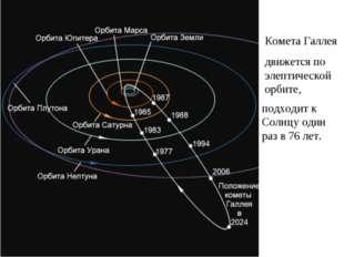 Комета Галлея движется по элептической орбите, подходит к Солнцу один раз в 7