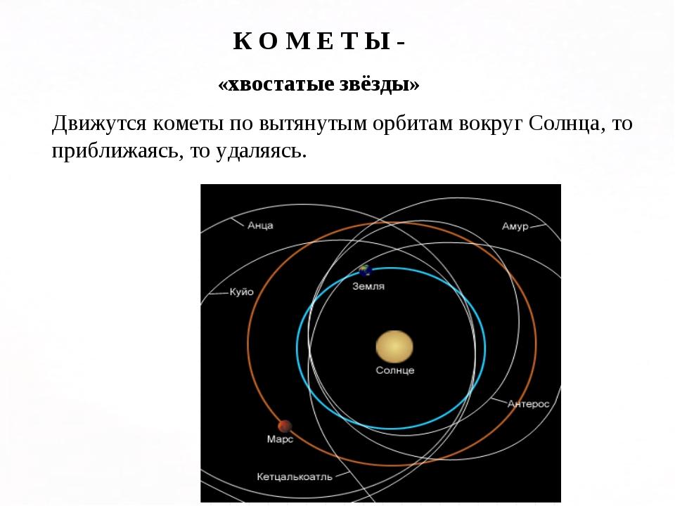 К О М Е Т Ы - «хвостатые звёзды» Движутся кометы по вытянутым орбитам вокруг...