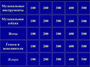 Ноты Голоса и исполнители Жанры Музыкальная азбука Музыкальные инструменты 10