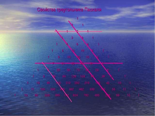 Свойства треугольника Паскаля 45 35 112662204957929247924952206612...
