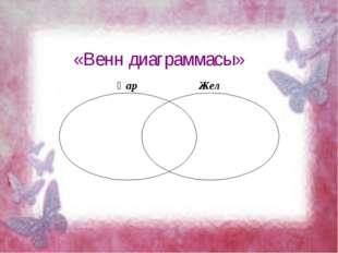 Қыс Қар «Венн диаграммасы» Қар Жел