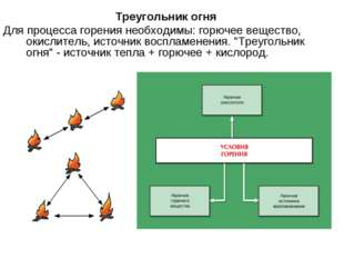Треугольник огня Для процесса горения необходимы: горючее вещество, окислител