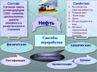 Состав: Сложная смесь углеводородов (150)– алканов, циклоалканов, аренов лине