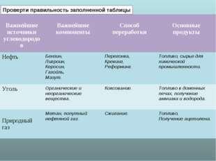 Проверти правильность заполненной таблицы Важнейшие источники углеводородов