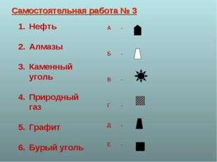 Самостоятельная работа № 3 Нефть Алмазы Каменный уголь Природный газ Графит Б