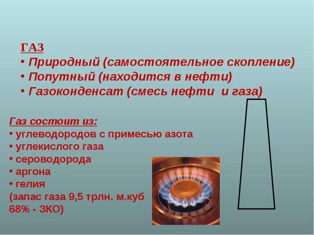ГАЗ Природный (самостоятельное скопление) Попутный (находится в нефти) Газок...