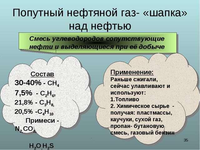 * Попутный нефтяной газ- «шапка» над нефтью Смесь углеводородов сопутствующие...
