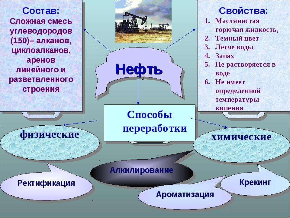 Состав: Сложная смесь углеводородов (150)– алканов, циклоалканов, аренов лине...