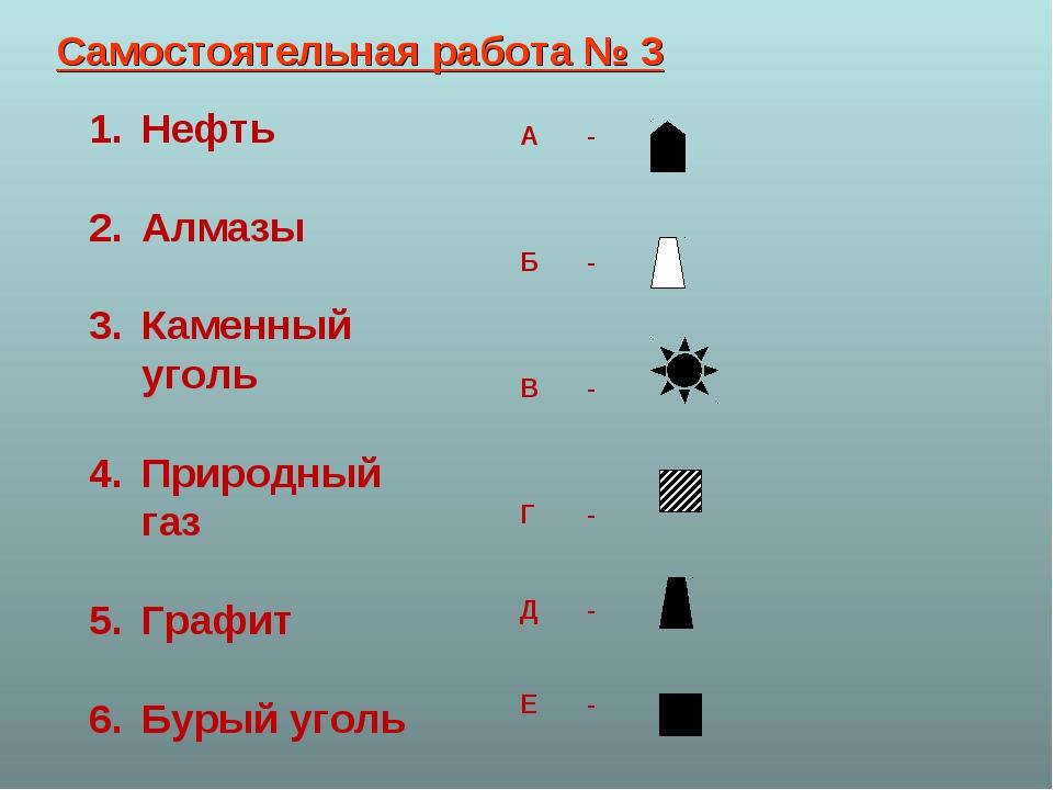 Самостоятельная работа № 3 Нефть Алмазы Каменный уголь Природный газ Графит Б...