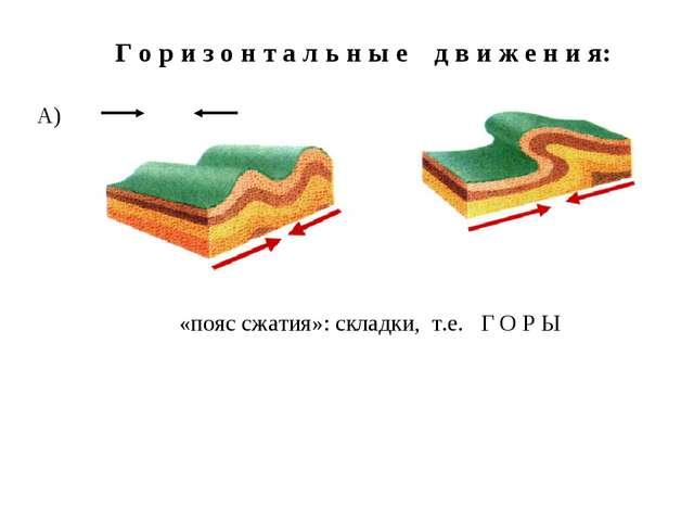 Г о р и з о н т а л ь н ы е д в и ж е н и я: А) «пояс сжатия»: складки, т.е....
