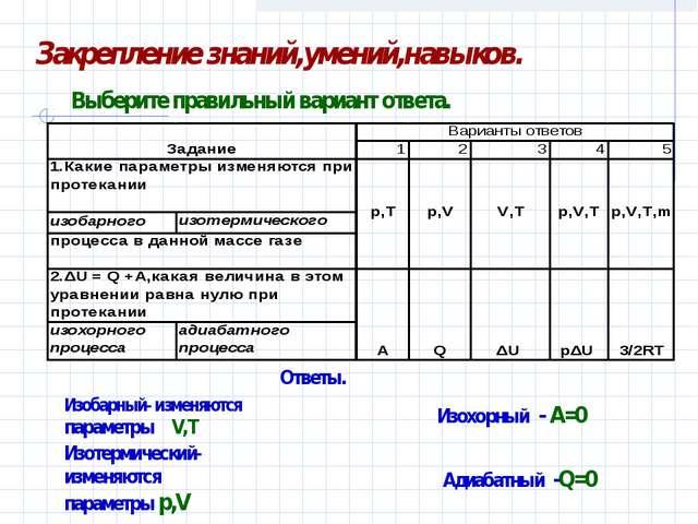 Ответы. Изобарный- изменяются параметры V,T Изотермический-изменяются параме...