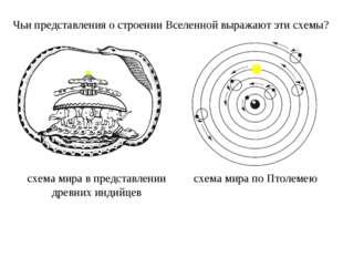 Чьи представления о строении Вселенной выражают эти схемы? схема мира по Птол