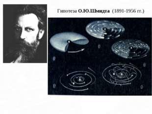 Гипотеза О.Ю.Шмидта (1891-1956 гг.) Вокруг Солнца вращалось холодное газо-пыл