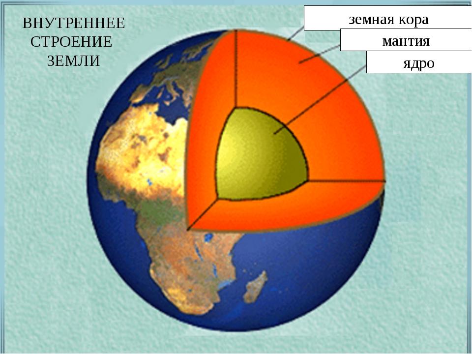 земная кора мантия ядро ВНУТРЕННЕЕ СТРОЕНИЕ ЗЕМЛИ