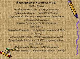 Результаты поступлений: 2005 – 2006 гг Байдаулетова Асель –ГАГУ (биология); Е