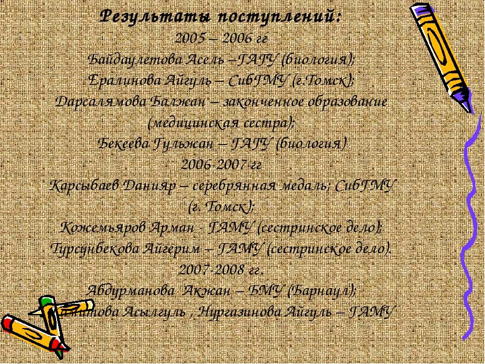 Результаты поступлений: 2005 – 2006 гг Байдаулетова Асель –ГАГУ (биология); Е...