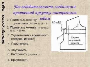 Последовательность соединения притачной кокетки настрочным швом 1. Приметать
